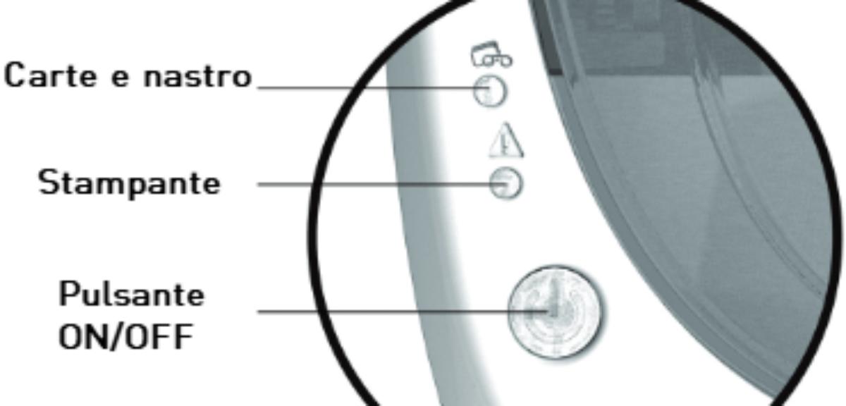 Significato dei LED della stampante Badgy